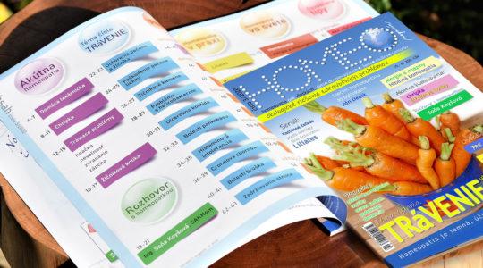 Najnovšie číslo HOMEO magazínu venujeme téme trávenie
